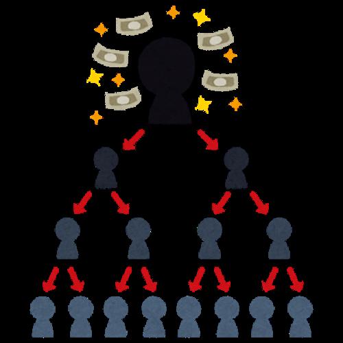 ネットワークビジネス 情報商材